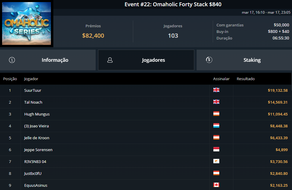 Event #22 Omaholic Forty Stack $840