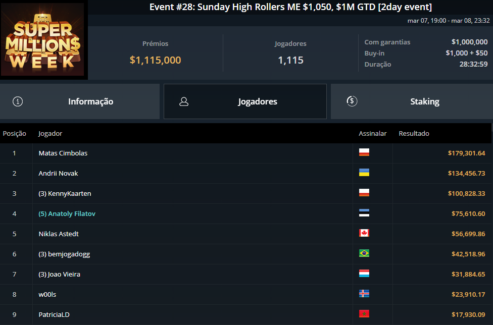 Event #28 Sunday High Rollers ME