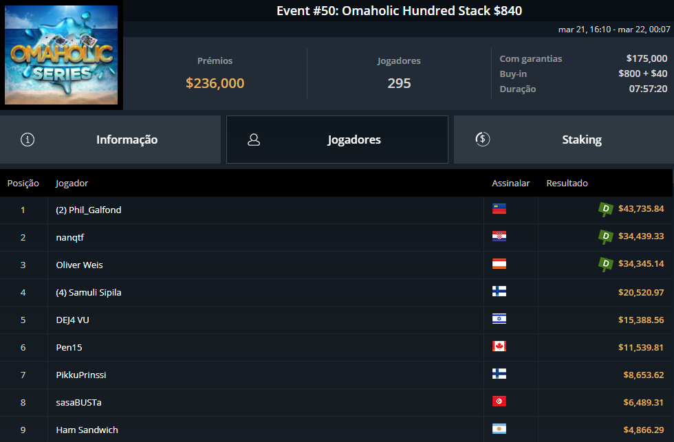 Event #50 Omaholic Hundred Stack $840