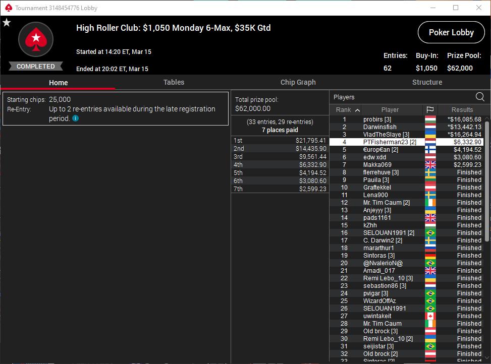 High Roller Club $1050 Monday 6-Max