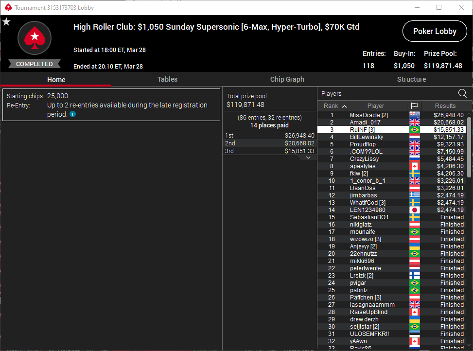 High Roller Club $1050 Sunday Supersonic