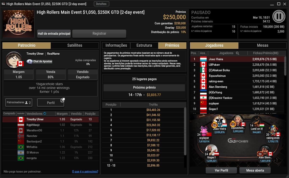 High Roller Main Event $1050