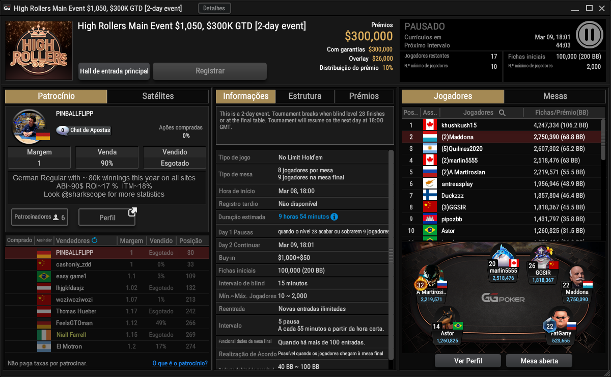 High Rollers Main Event $1050