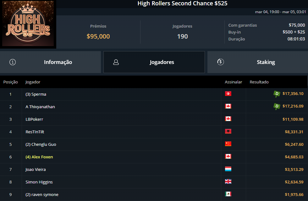High Rollers Second Chance $525