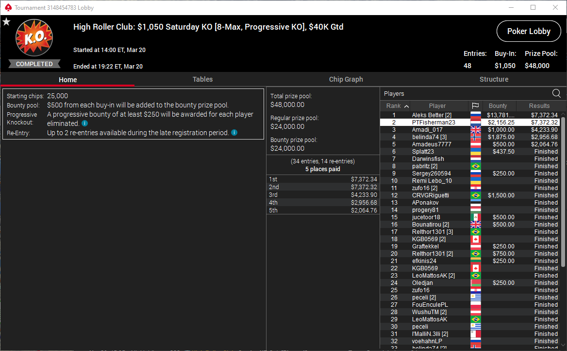 High roller CLub $1050 Saturday KO