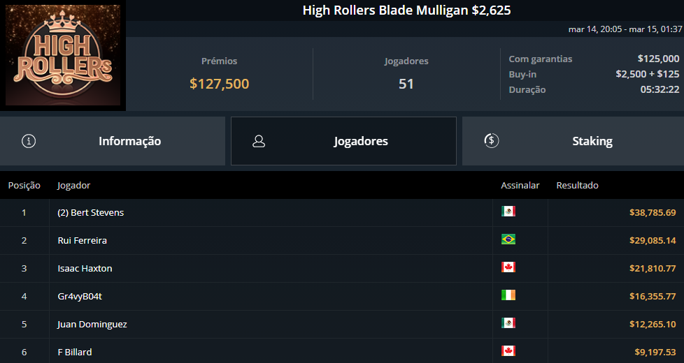 High rollers Blade Mulligan $2625