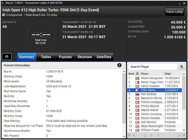 Irish Open #12 High Roller Turbo