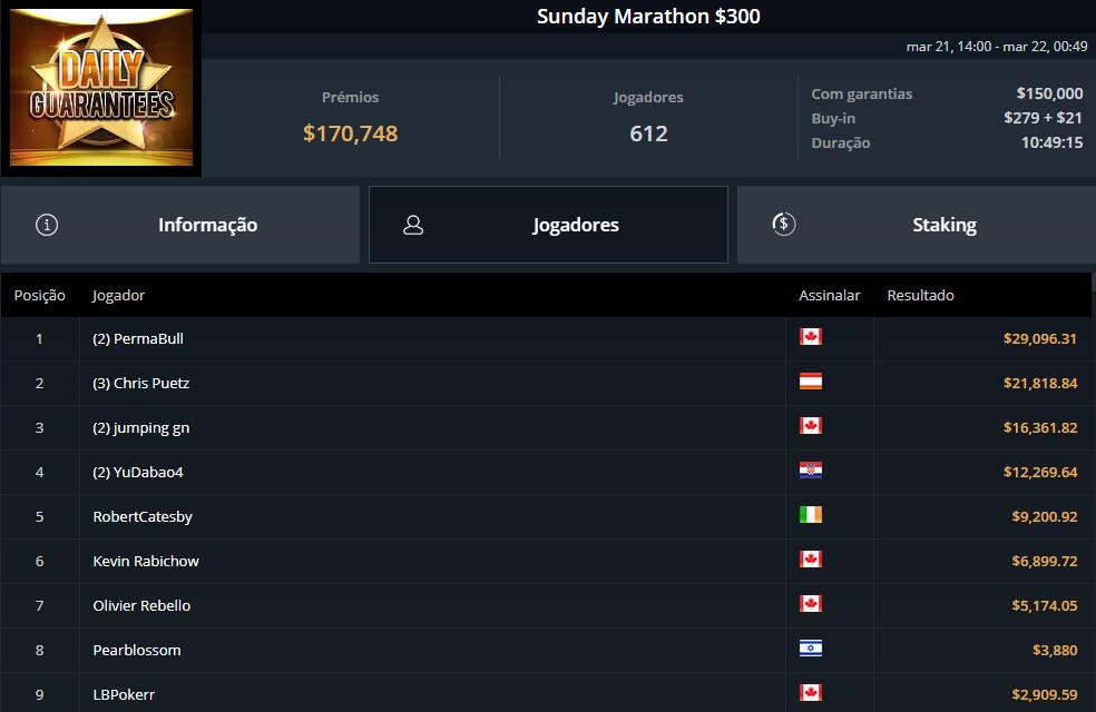 Sunday Marathon $300