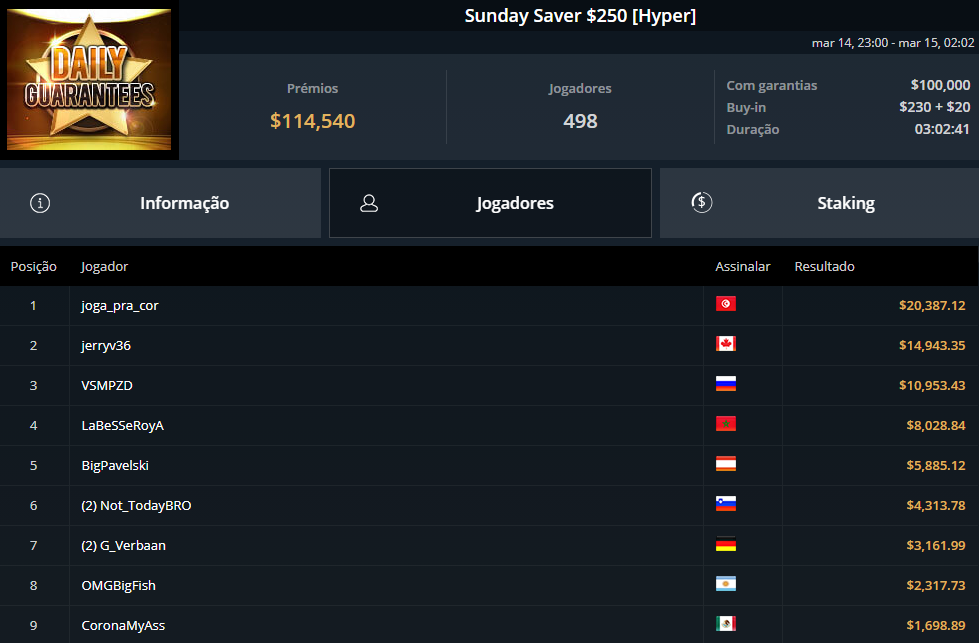 Sunday Saver $250