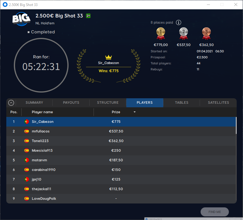 Sir_Cabezon campeão €2500 Big Shot 33