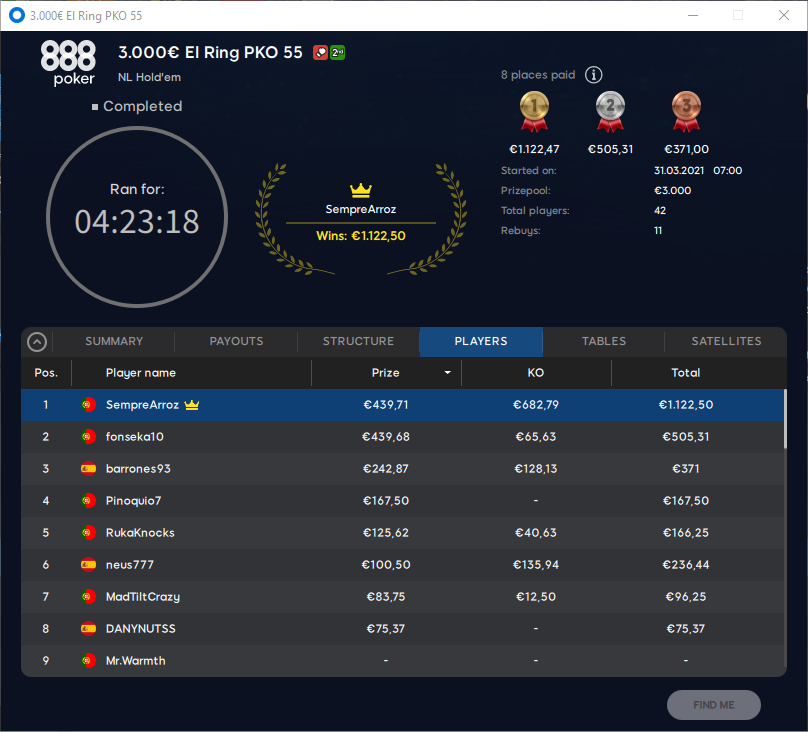 €3000 El Ring PKO 55