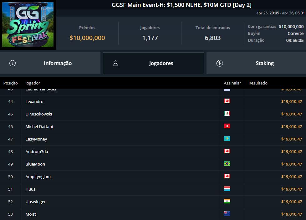 GGSF Main Event -H $1050 NLHE