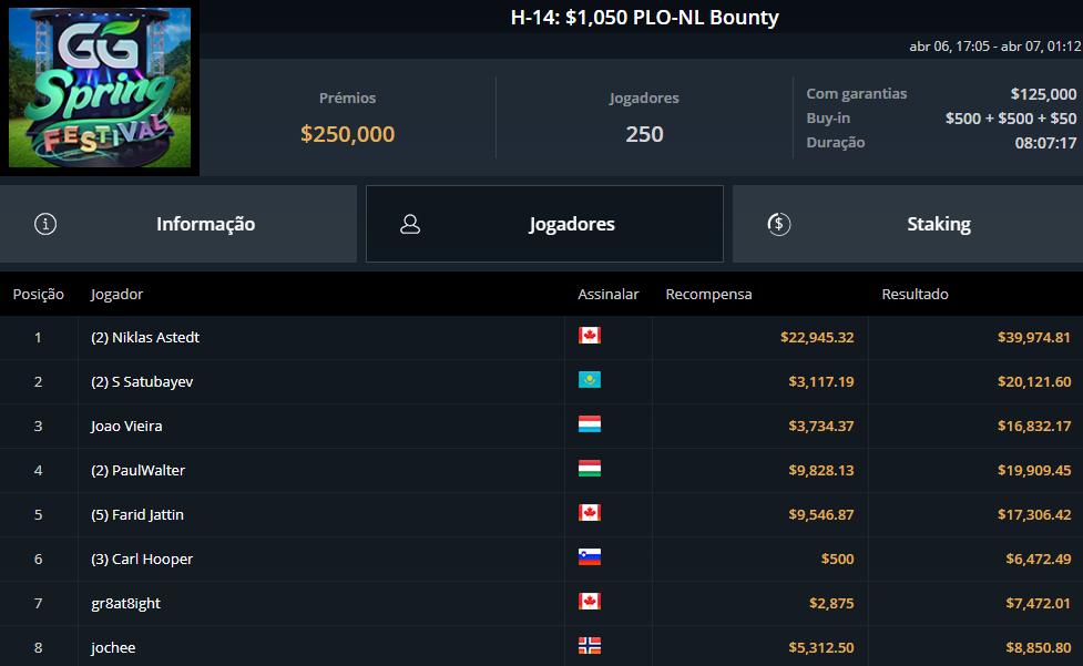 H-14 $1050 PLO-NL Bounty