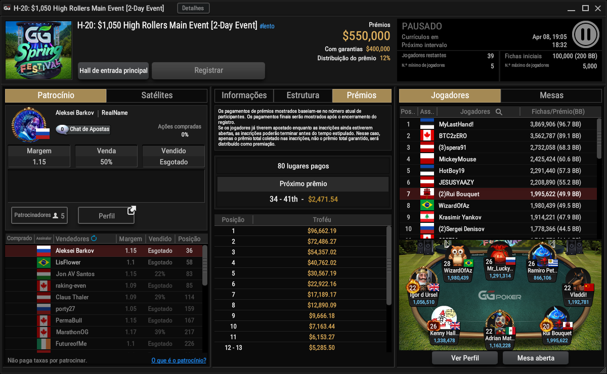 H-20 $1050 High Rollers Main Event