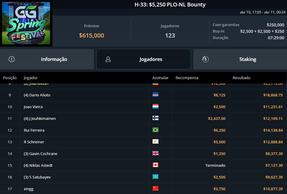 H-33 $5250 PLO-NL bounty