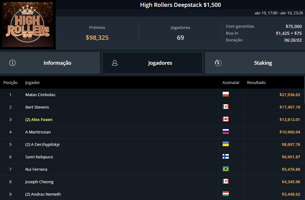 High Rollers Deepstack $1500