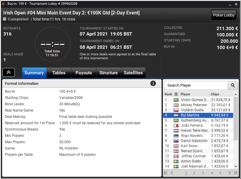 Irish Open #04 Mini Main Event