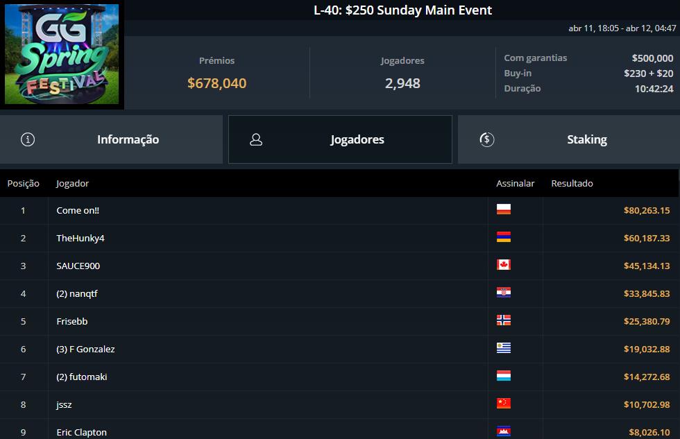 L-40 $250 Sunday Main Event