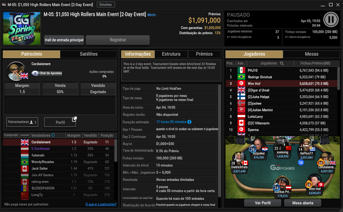 M-05 $1050 High Rollers Main Event