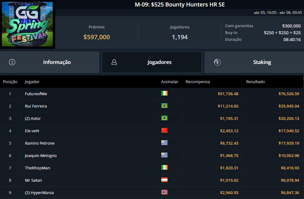 M-09 $525 Bounty Hunters