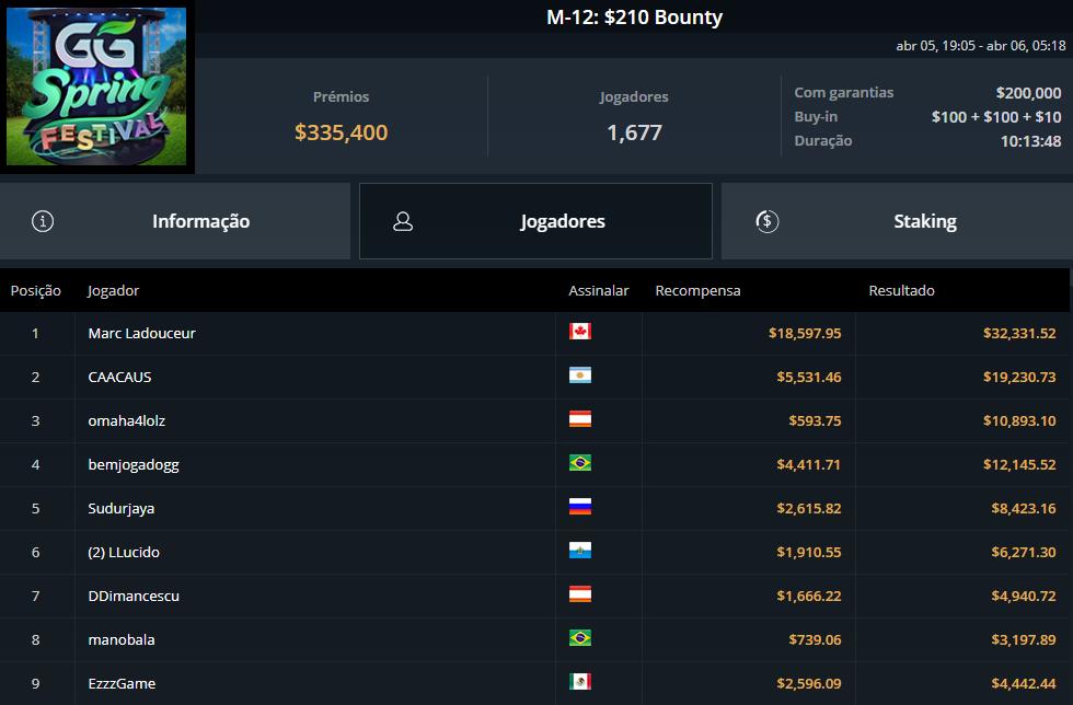M-12 $210 Bounty