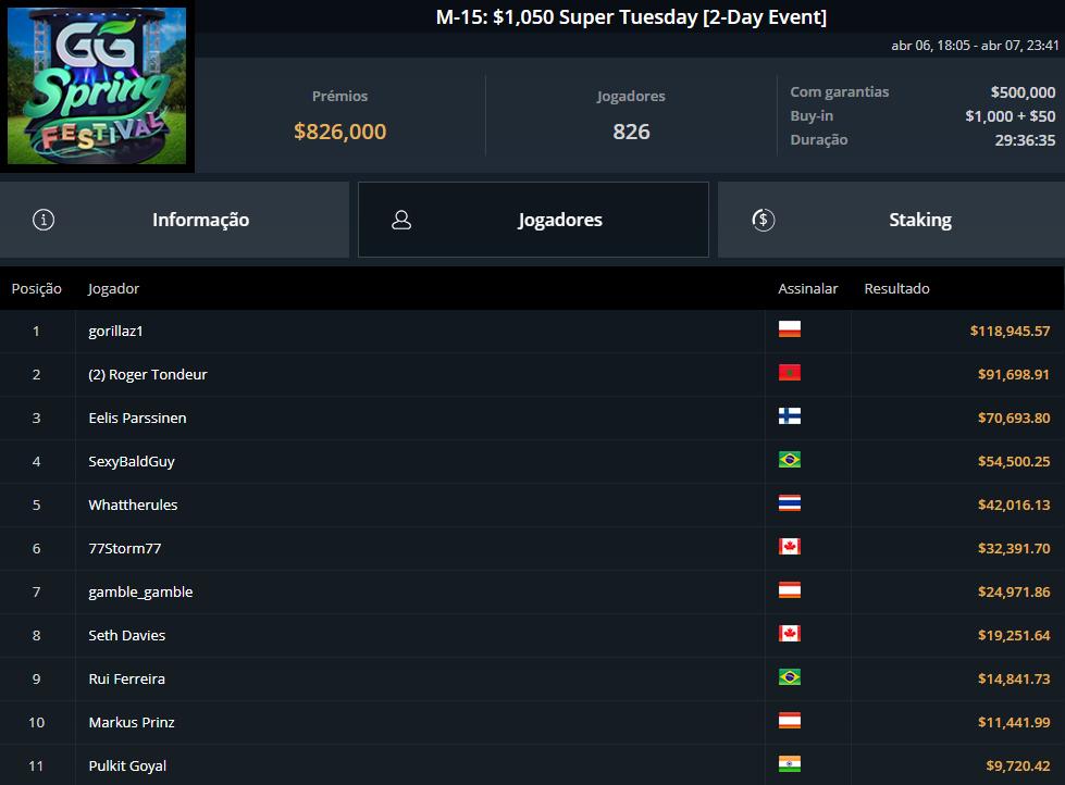 M-15 $1050 Super Tuesday