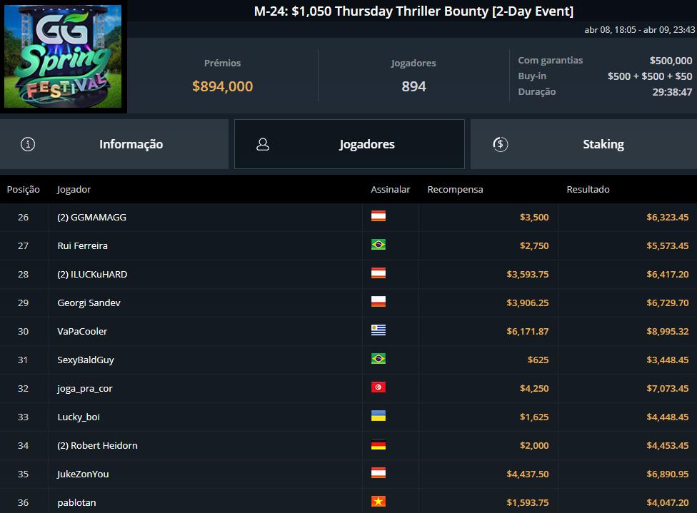 M-24 $1050 Thursday Thriller Bounty