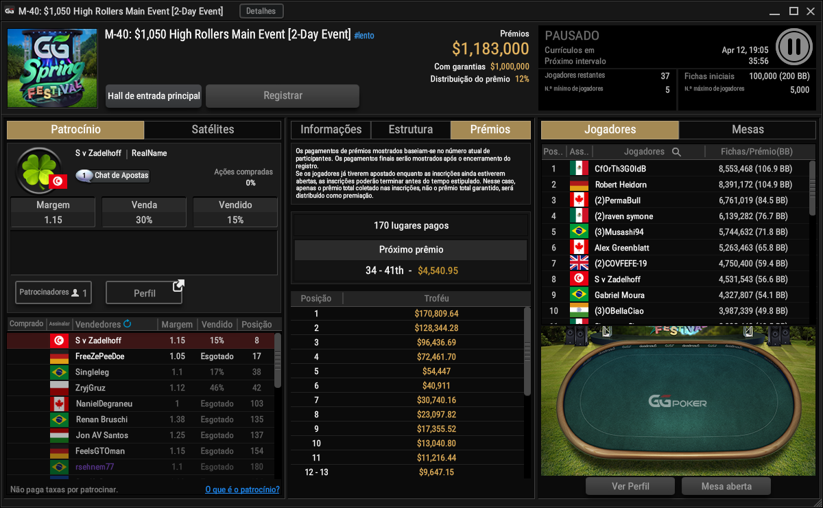M-40 $1050 High Rollers Main Event