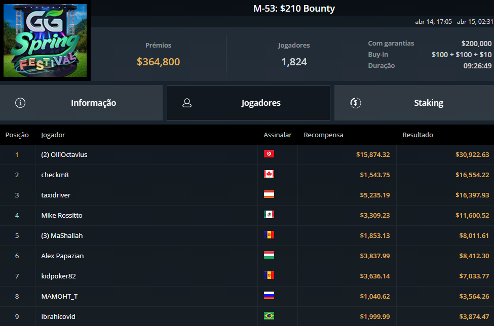 M-53 $210 Bounty