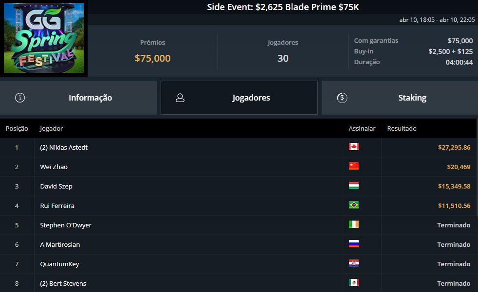 Side Event $2625 Blade Prime