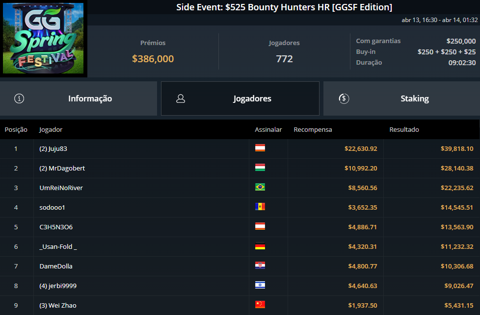 Side Event $525 Bounty Hunters HR