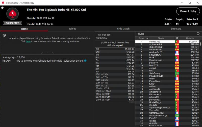 benfica359 PokerStars