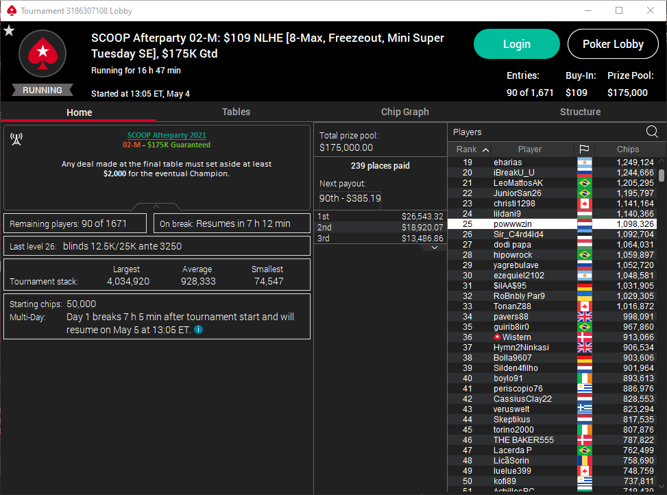 SCOOP Afterparty #02-M $109 NLHE [8-Max, Freezeout, Mini Super Tuesday]
