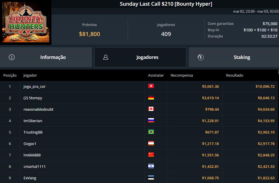 Sunday Last Call $210 [bounty Hyper]