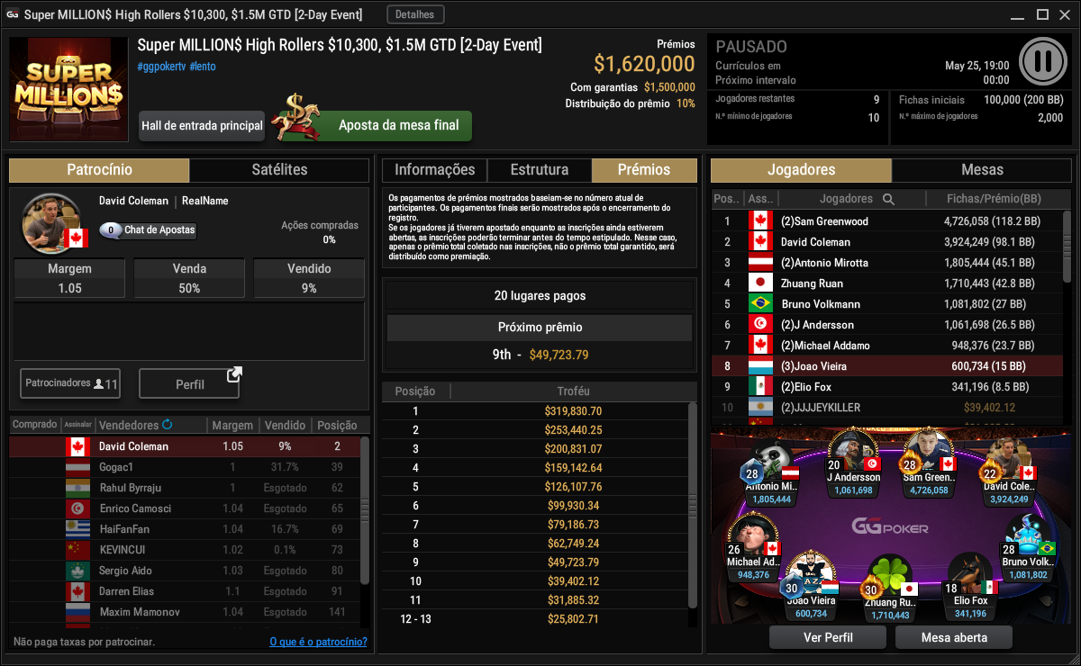 Super MILLIONS High Rollers $10300