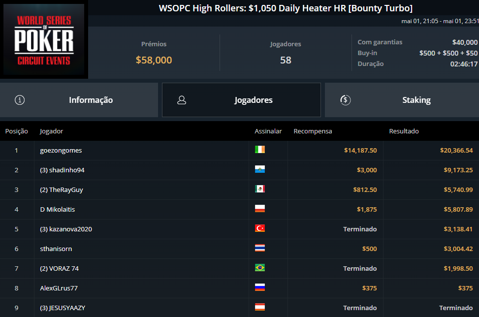 WSOPC High Rollers $1050 Daily Heater HR