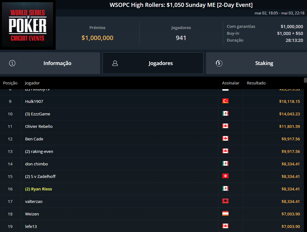 WSOPC High Rollers $1050 ME