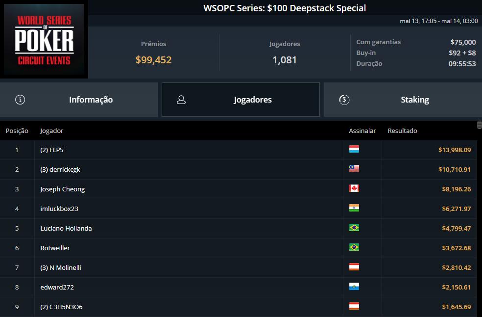 WSOPC Series $100 Deepstack Special