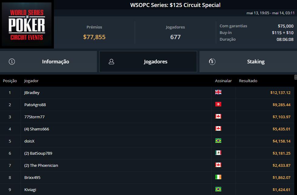 WSOPC Series $125 Circuit Special