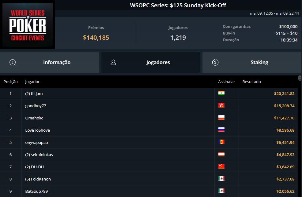 WSOPC Series $125 Sunday Kick-Off
