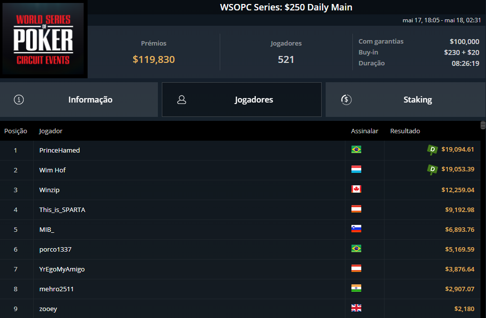 WSOPC Series $250 Daily Main