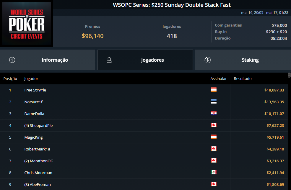 WSOPC Series $250 Sunday Double Stack Fast