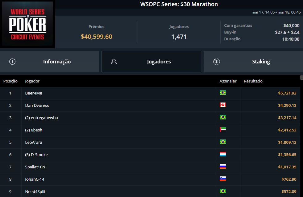 WSOPC Series $30 Marathon