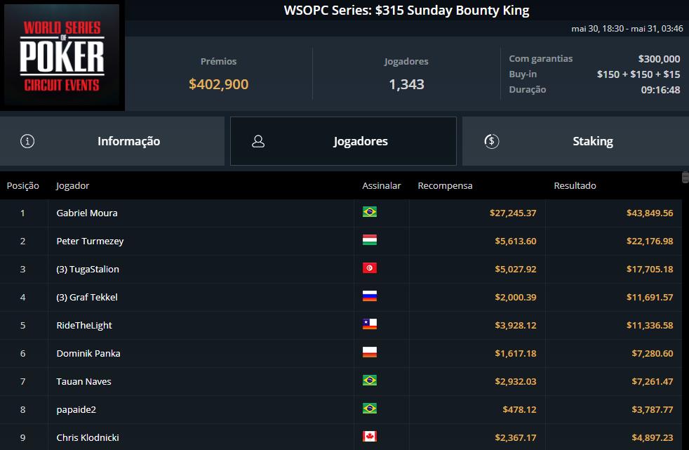 WSOPC Series $315 Sunday Bounty King