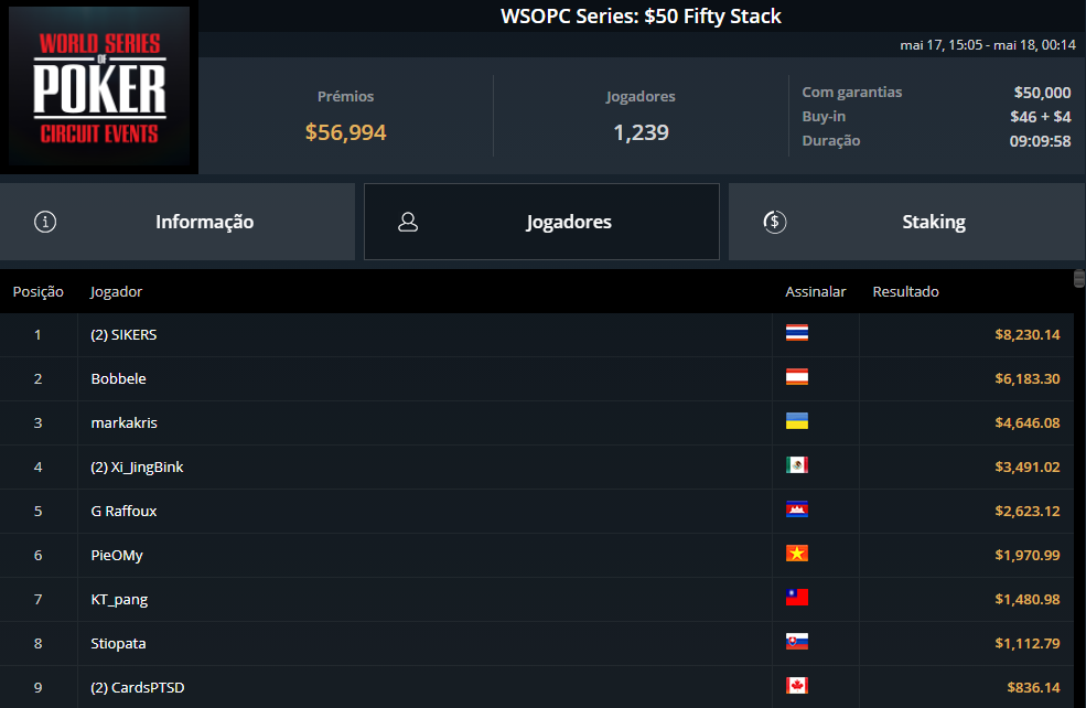 WSOPC Series $50 Fifty Stack