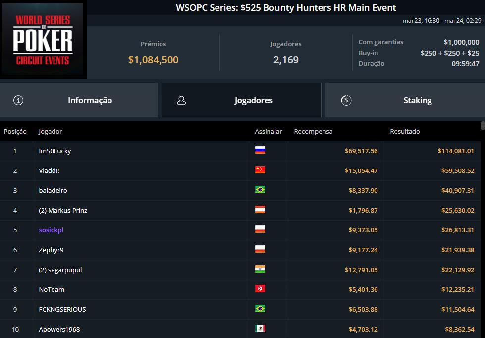 WSOPC Series $525 Bounty Hunters HR Main Event