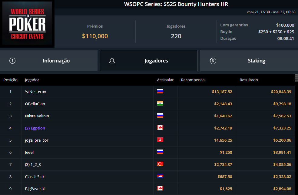 WSOPC Series $525 Bounty Hunters