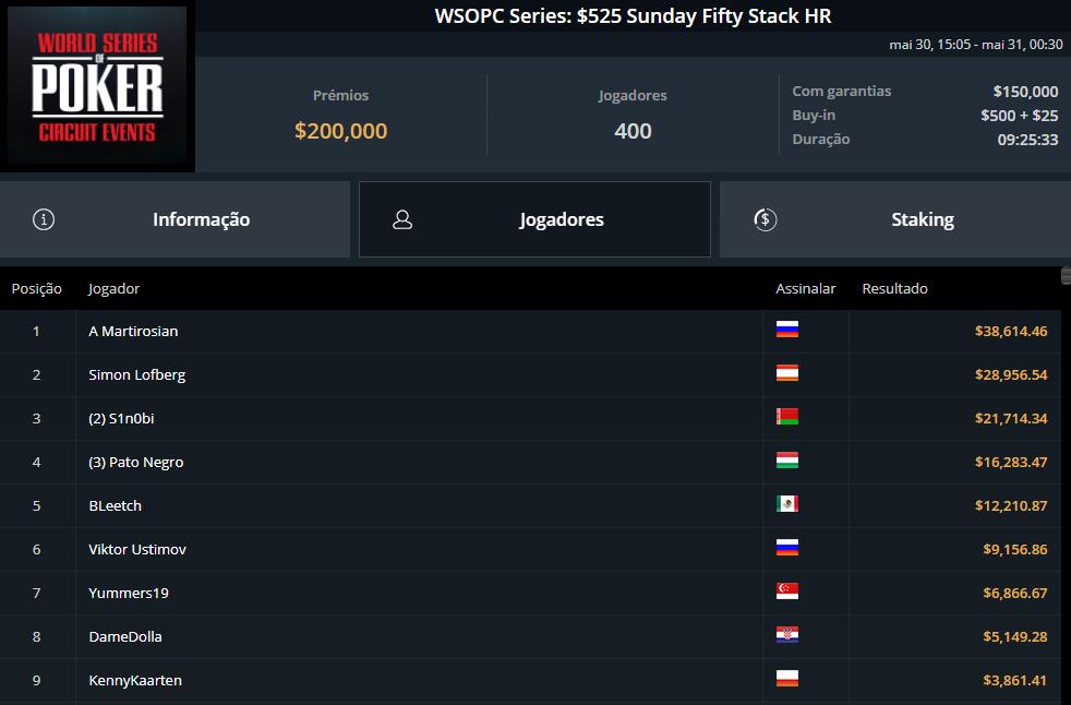 WSOPC Series $525 Sunday Fitfty Stack