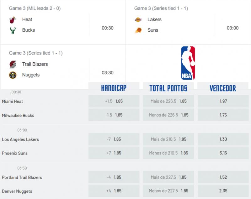apostas solverde NBA