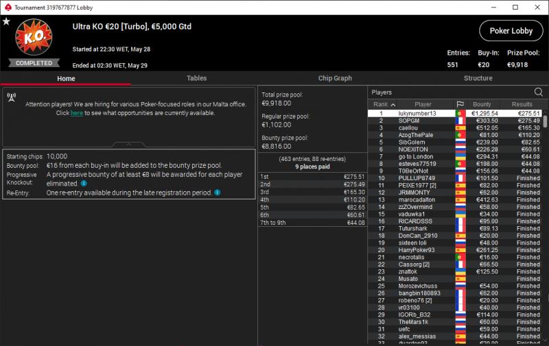 lukynumber13 PokerStars
